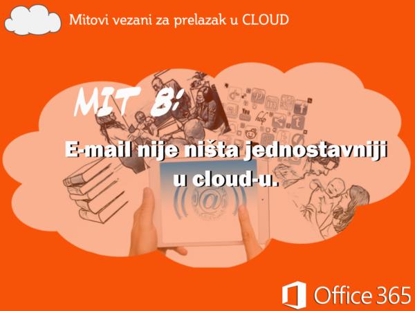 Cloud računarstvo