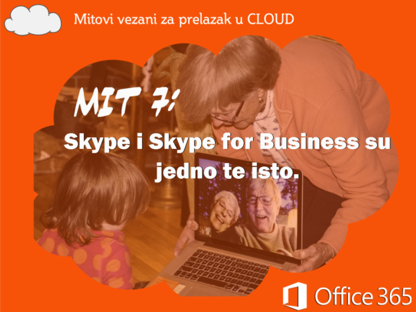 Cloud tehnologija