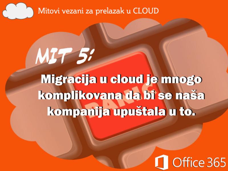 Mit 5-Mitovi vezani za cloud