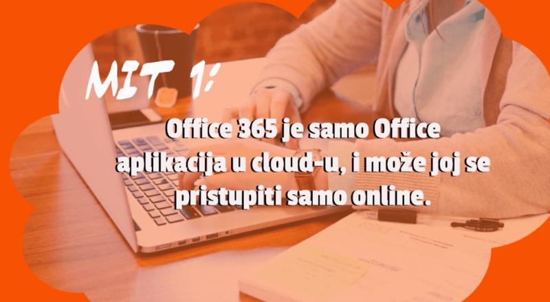 mit 1 office 365
