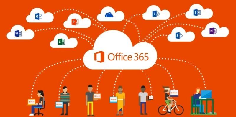 Obavljanje posla uz Office 365