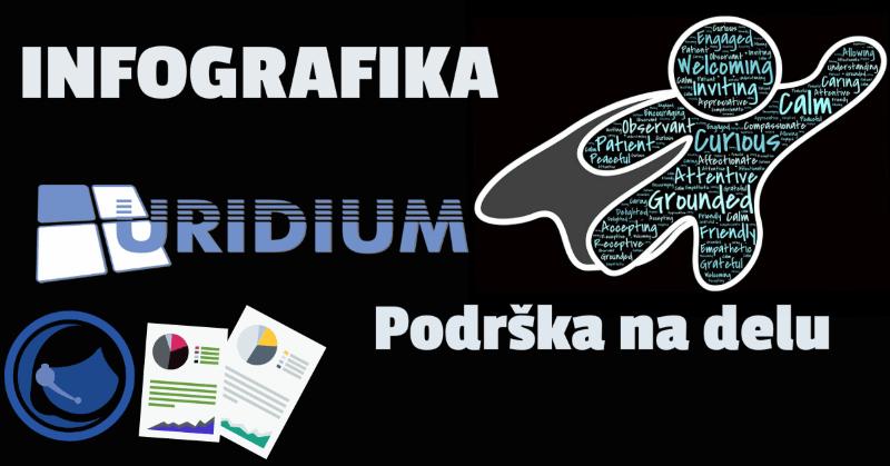 podrška uridium